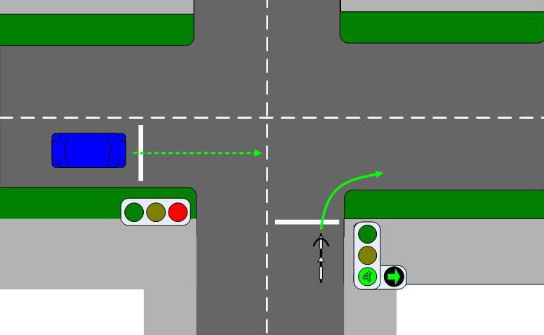 изготовим простую перекресток регулируемый светофором в картинках материала для изготовления